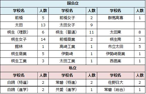 record_h28