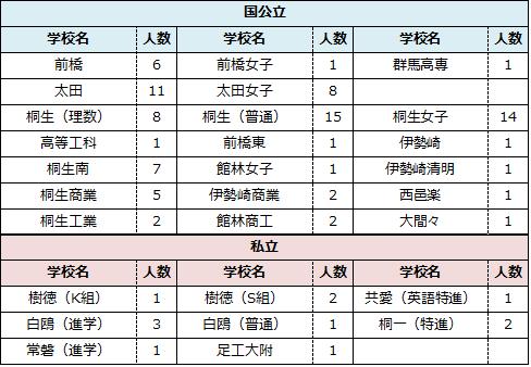record_h29